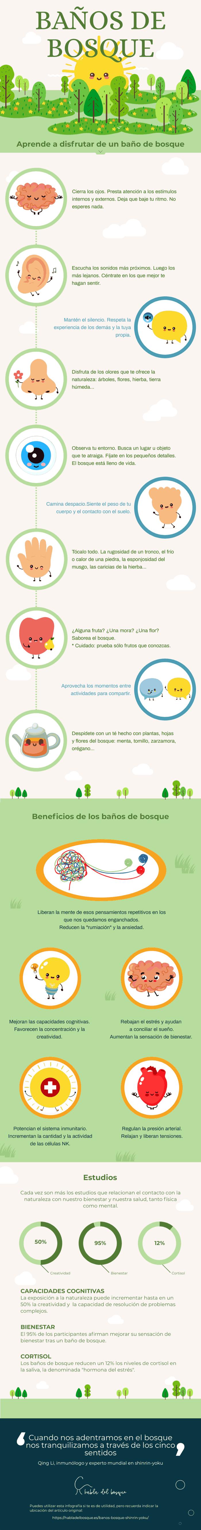 Baños de Bosque o Shinrin-yoku Infografia